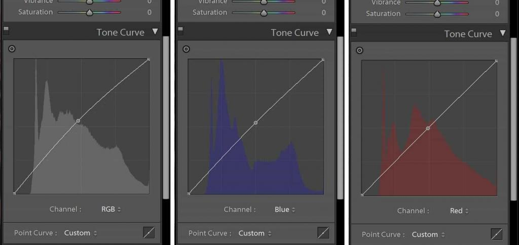 Lightroom Tone Curve Editing Pastels
